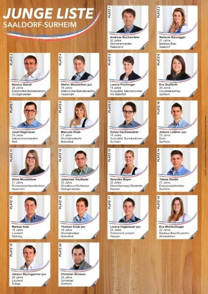 Kandidatenplakat für die Gemeinderatswahl 2014